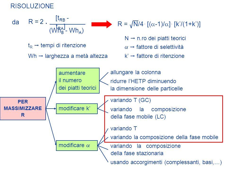RISOLUZIONE R = 2 . [tRB - tRA] (WhB - WhA) da R = N/4 . [(a-1)/a]